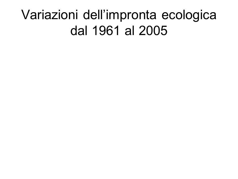 Variazioni dell'impronta ecologica dal 1961 al 2005
