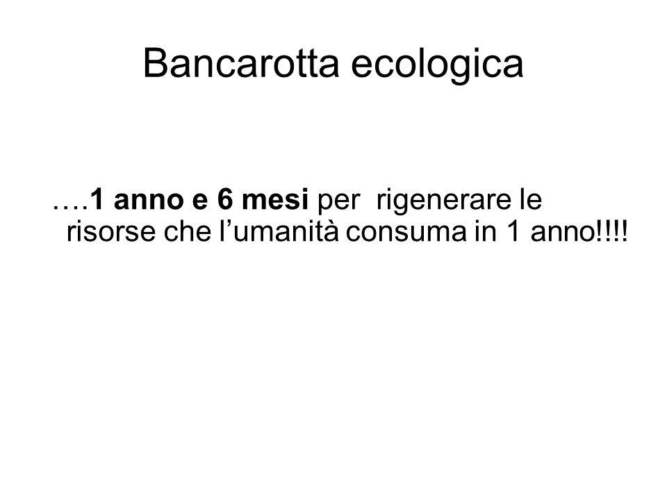Bancarotta ecologica ….1 anno e 6 mesi per rigenerare le risorse che l'umanità consuma in 1 anno!!!!
