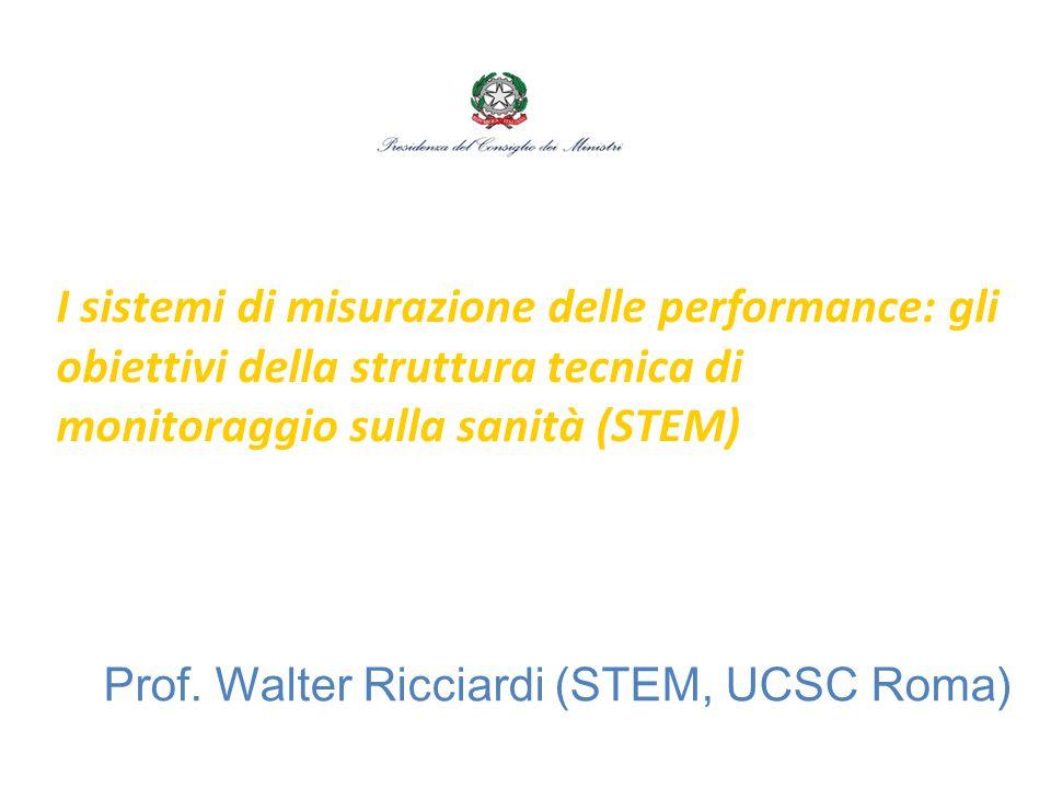 Prof. Walter Ricciardi (STEM, UCSC Roma)