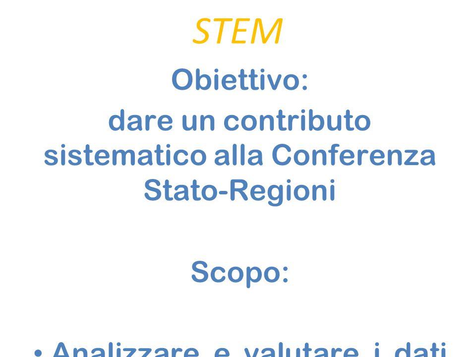 dare un contributo sistematico alla Conferenza Stato-Regioni