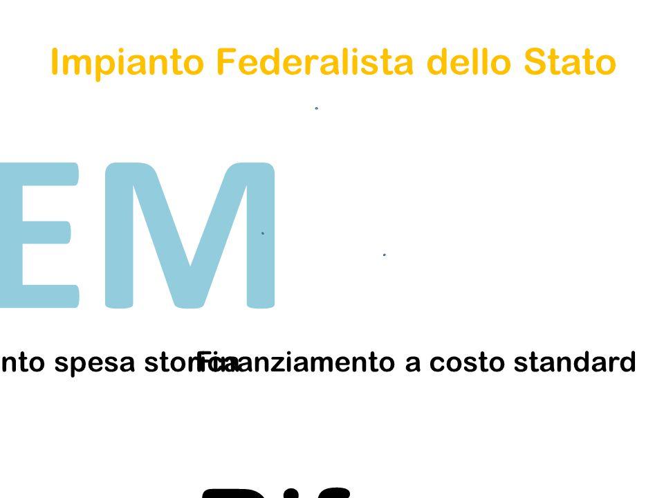 Impianto Federalista dello Stato