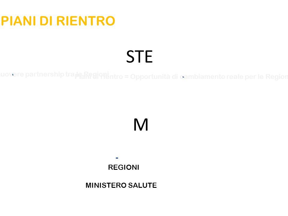 STE M PIANI DI RIENTRO REGIONI MINISTERO SALUTE