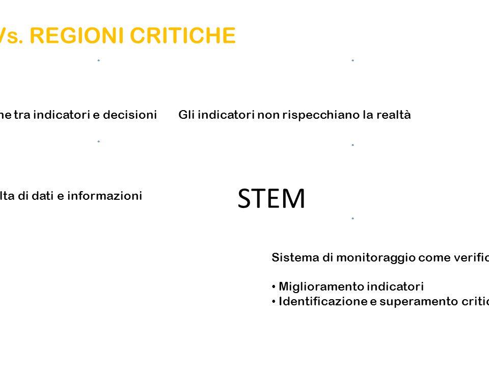 STEM REGIONI EFFICIENTI Vs. REGIONI CRITICHE