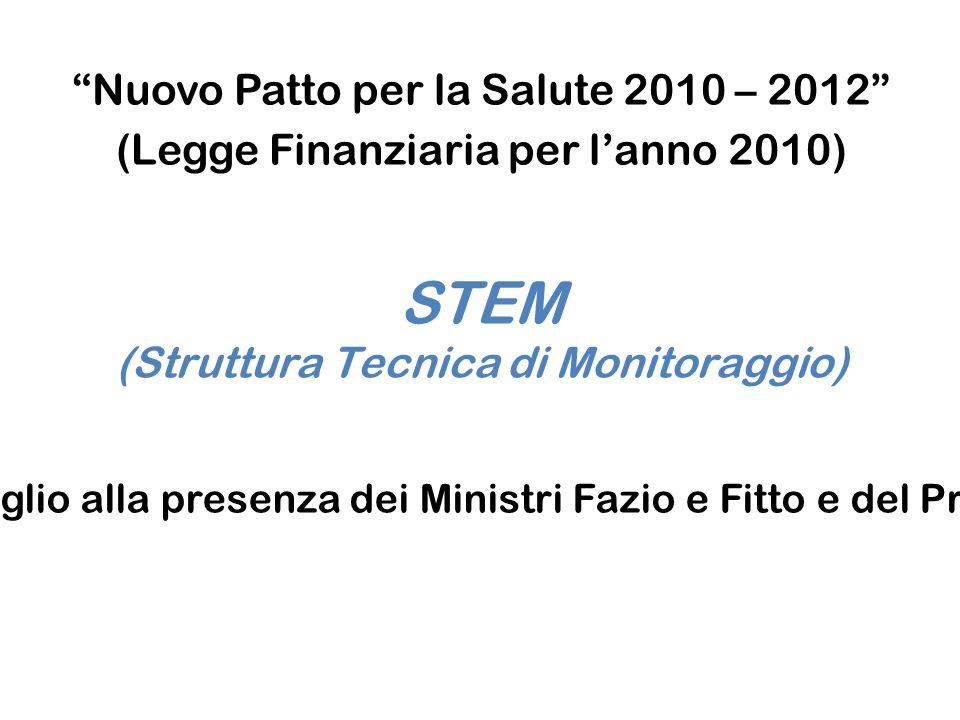 STEM (Struttura Tecnica di Monitoraggio)