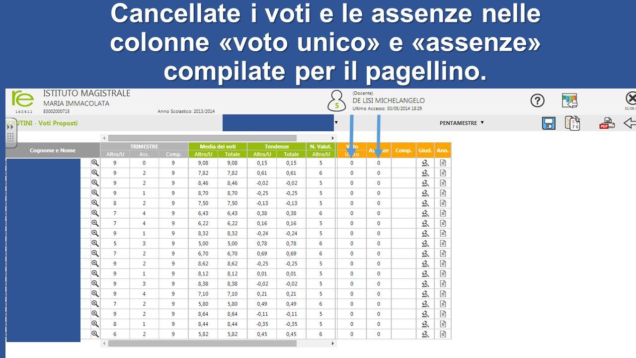Cancellate i voti e le assenze nelle colonne «voto unico» e «assenze» compilate per il pagellino.