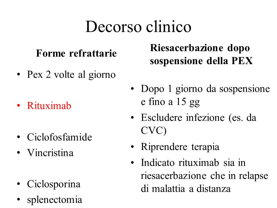 Decorso clinico Forme refrattarie