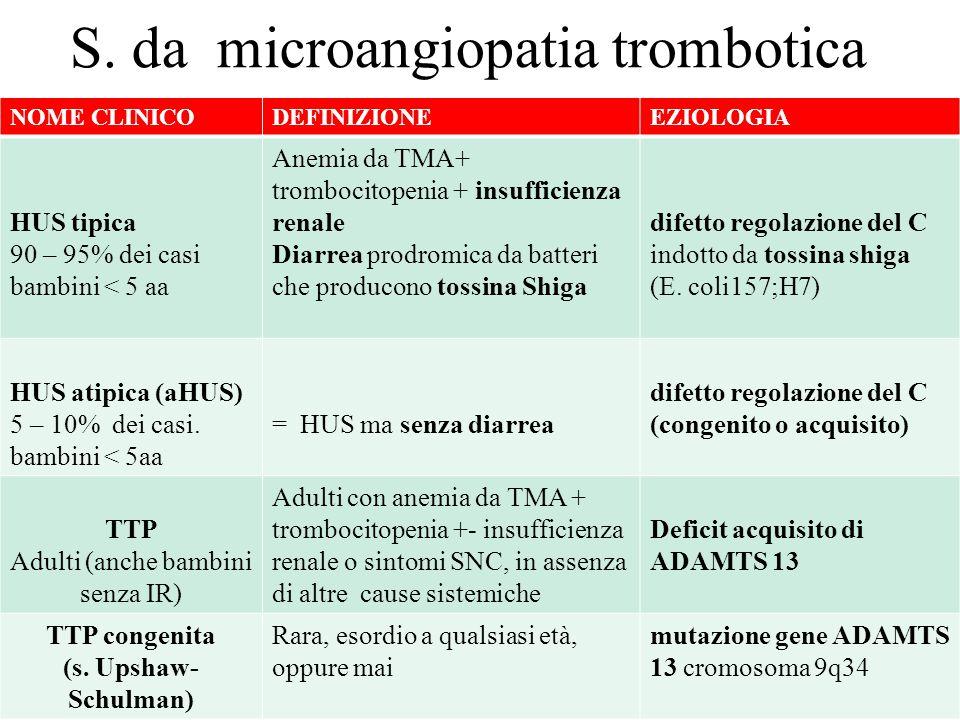 S. da microangiopatia trombotica