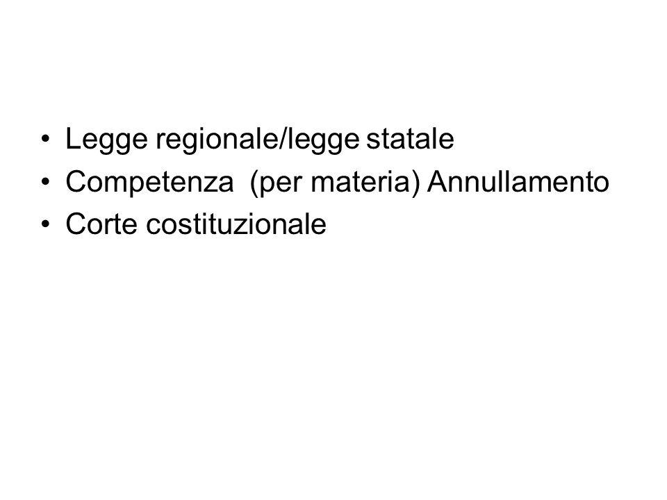 Legge regionale/legge statale