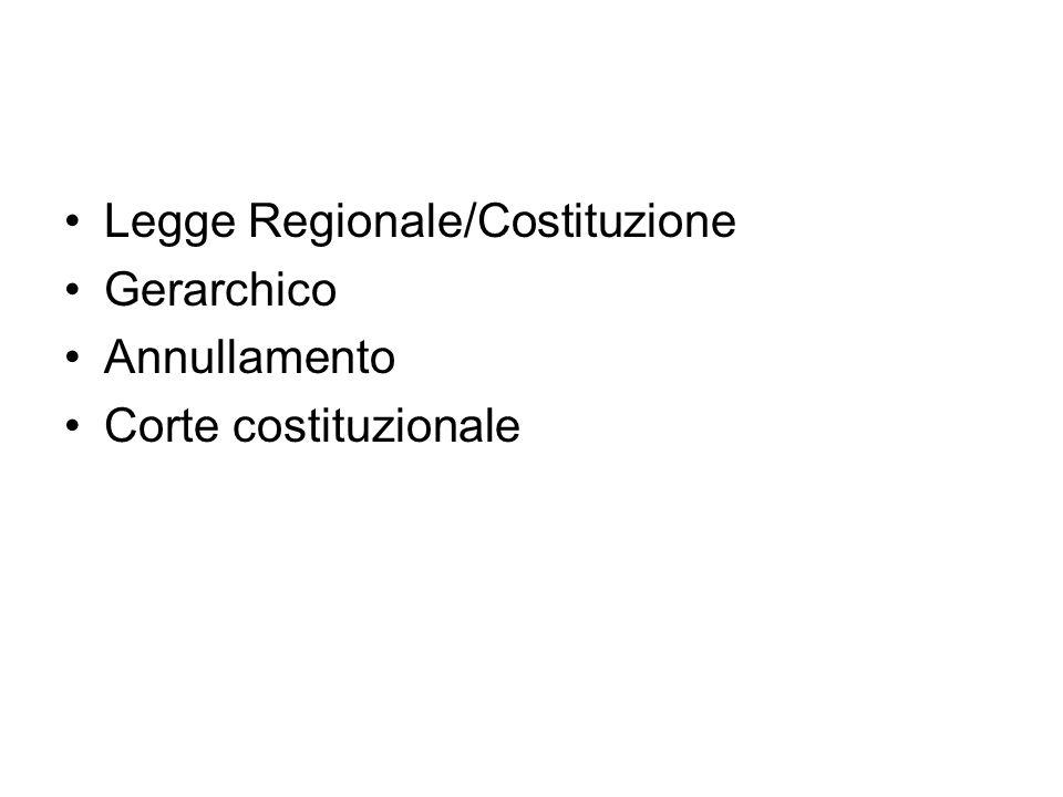 Legge Regionale/Costituzione