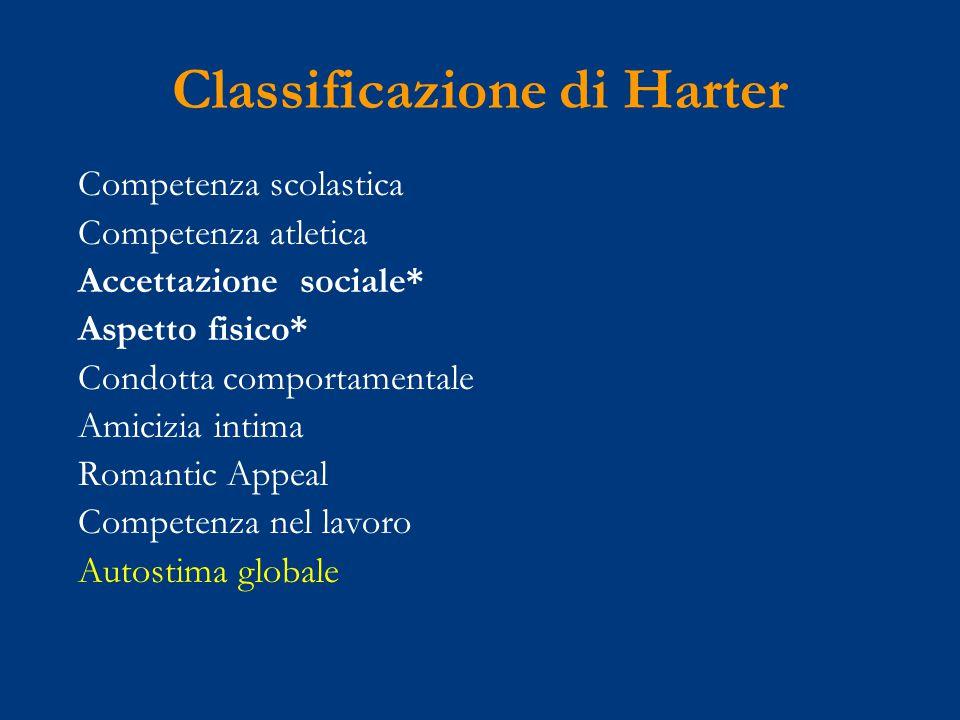 Classificazione di Harter