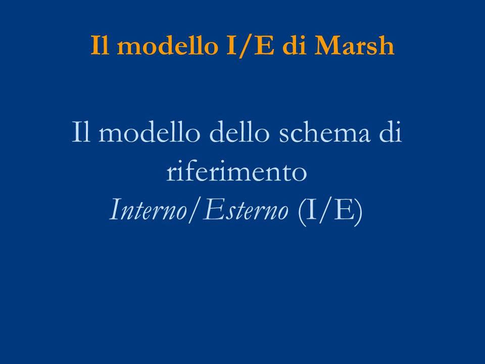 Il modello dello schema di riferimento Interno/Esterno (I/E)