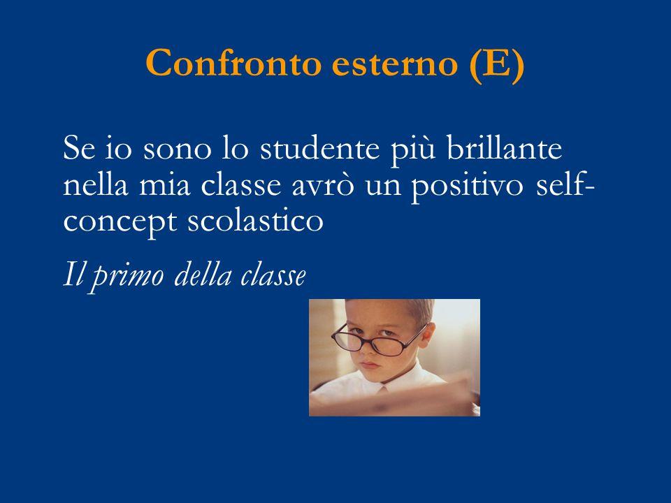 Confronto esterno (E) Se io sono lo studente più brillante nella mia classe avrò un positivo self- concept scolastico.