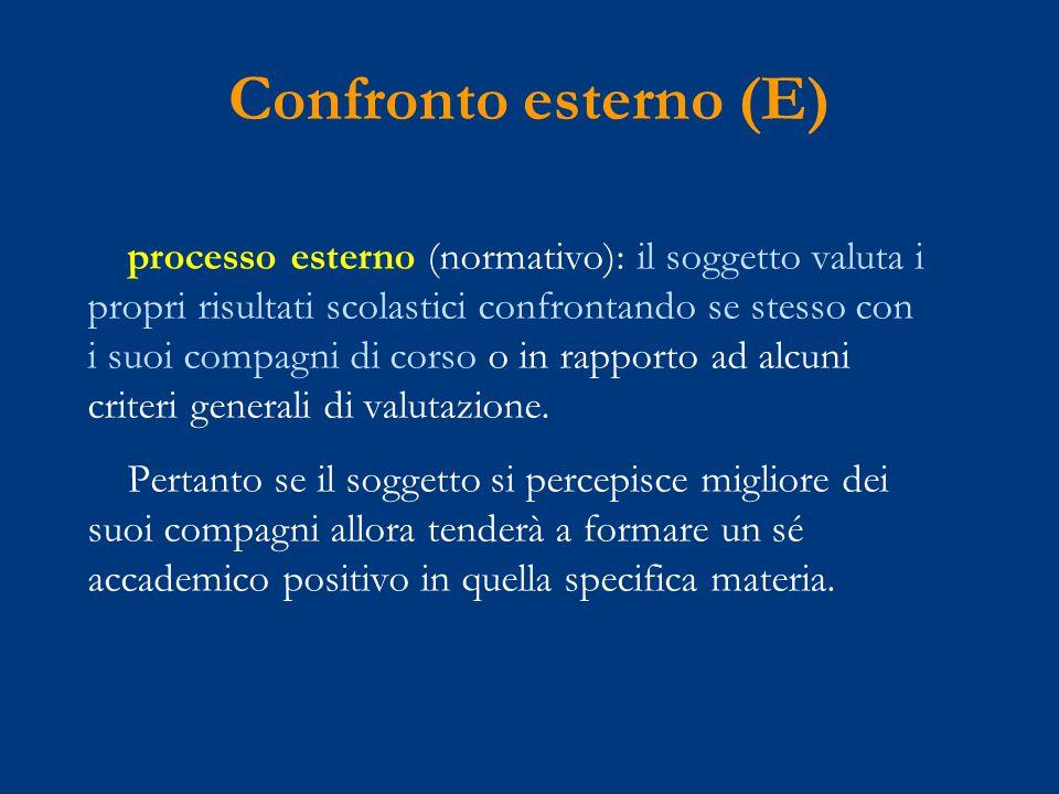 Confronto esterno (E)