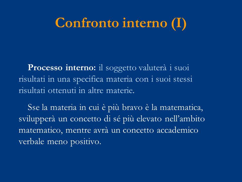 Confronto interno (I)