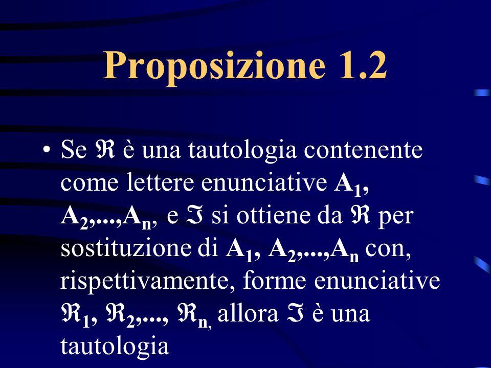 Proposizione 1.2