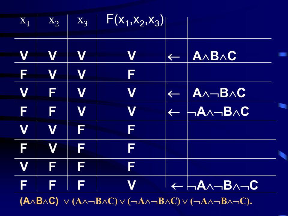 x1 x2 x3 F(x1,x2,x3) V V V V  ABC F V V F V F V V  ABC