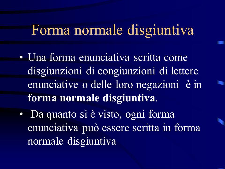 Forma normale disgiuntiva