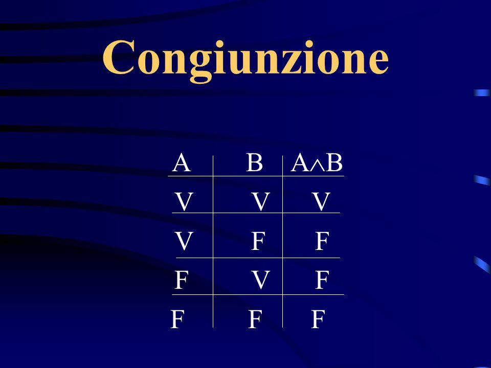 Congiunzione A B AB. V V V.
