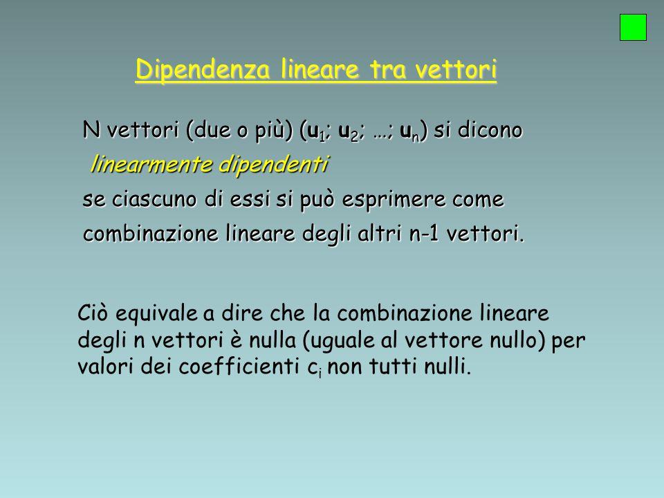 Dipendenza lineare tra vettori