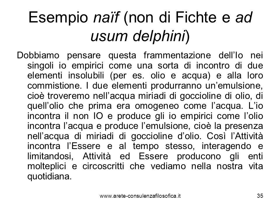 Esempio naïf (non di Fichte e ad usum delphini)