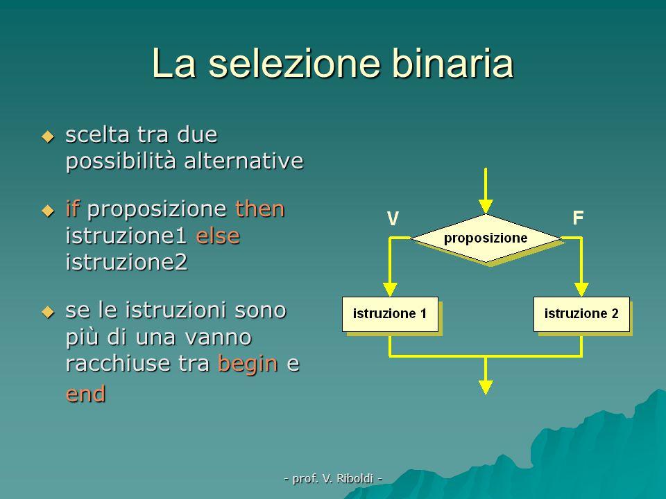 La selezione binaria scelta tra due possibilità alternative