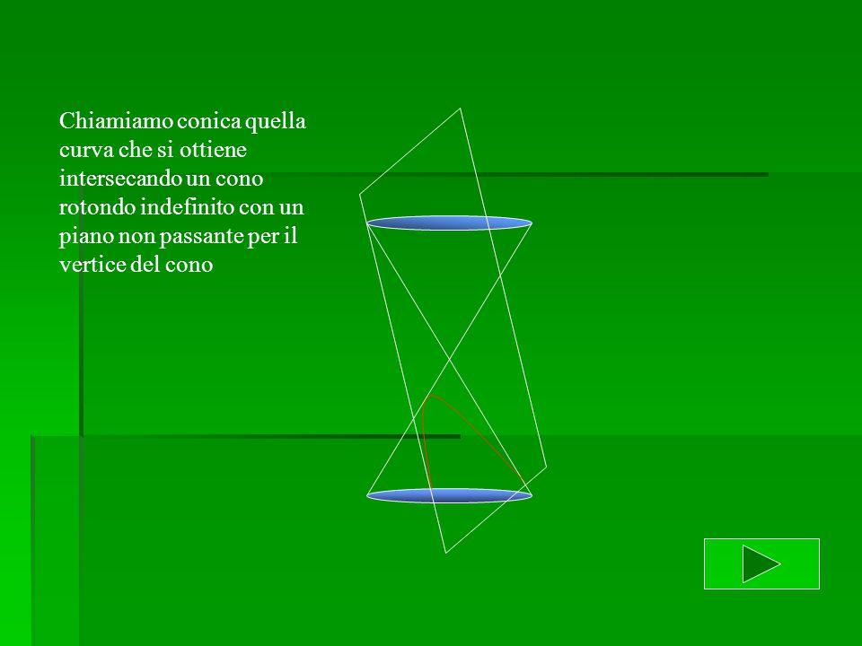 Chiamiamo conica quella curva che si ottiene intersecando un cono rotondo indefinito con un piano non passante per il vertice del cono