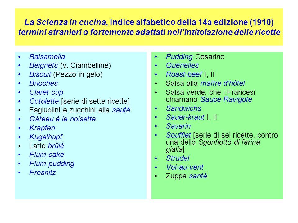 La Scienza in cucina, Indice alfabetico della 14a edizione (1910) termini stranieri o fortemente adattati nell'intitolazione delle ricette