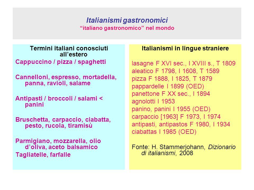 Italianismi gastronomici italiano gastronomico nel mondo