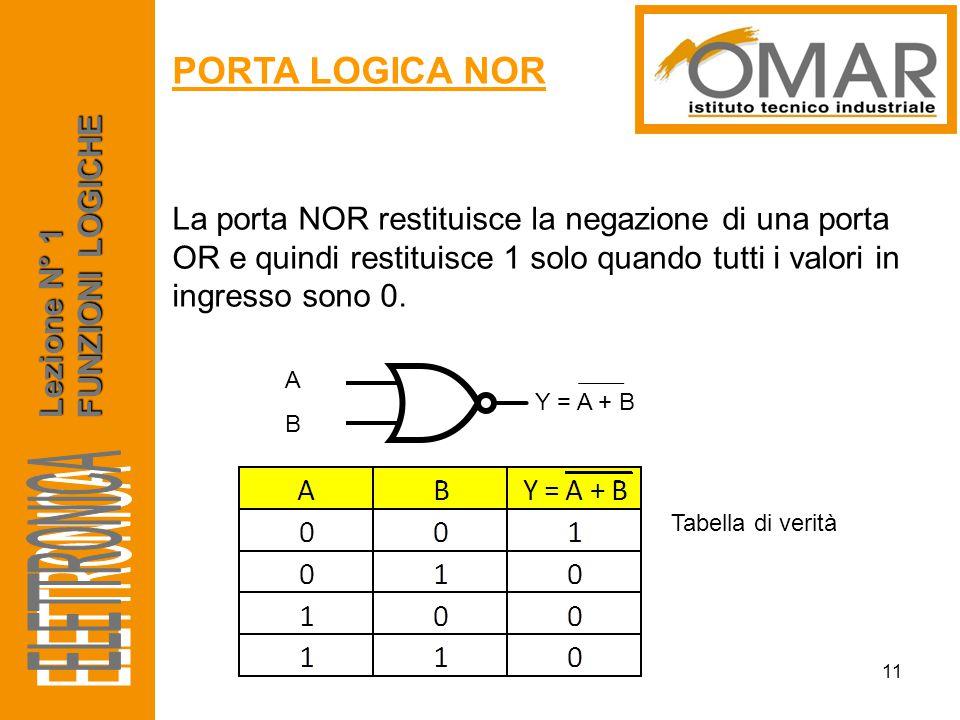 ELETTRONICA PORTA LOGICA NOR FUNZIONI LOGICHE Lezione N° 1