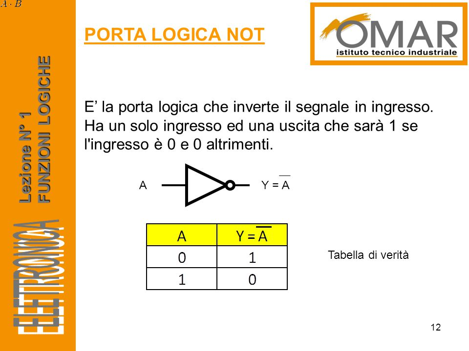 ELETTRONICA PORTA LOGICA NOT FUNZIONI LOGICHE Lezione N° 1