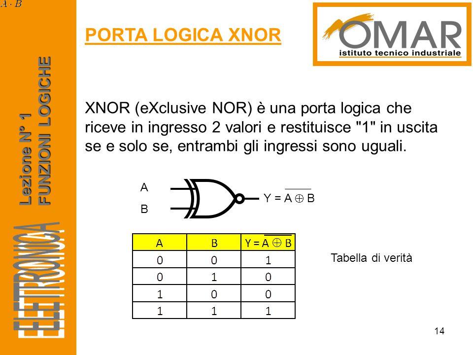 ELETTRONICA PORTA LOGICA XNOR FUNZIONI LOGICHE Lezione N° 1