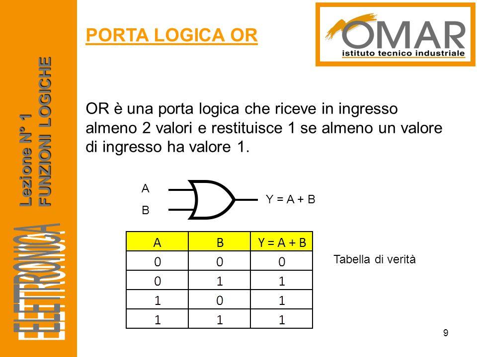 ELETTRONICA PORTA LOGICA OR FUNZIONI LOGICHE Lezione N° 1