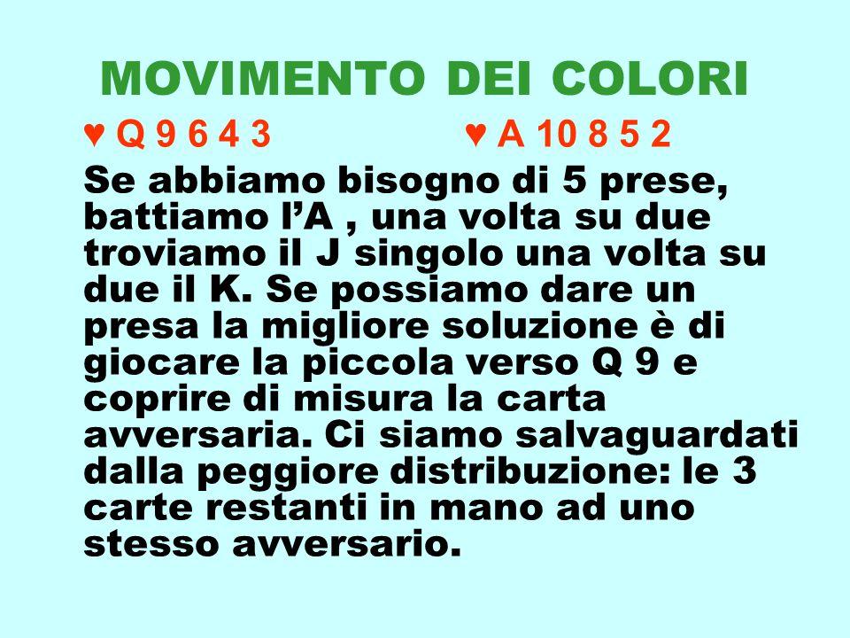 MOVIMENTO DEI COLORI ♥ Q 9 6 4 3 ♥ A 10 8 5 2
