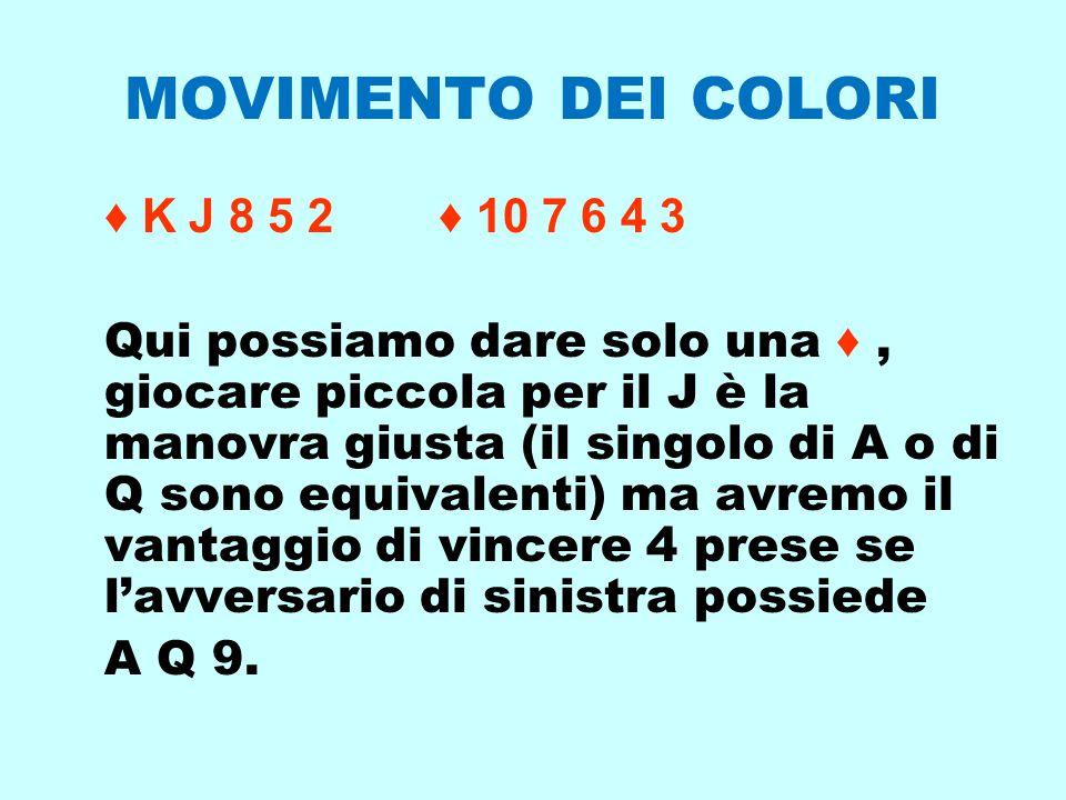 MOVIMENTO DEI COLORI ♦ K J 8 5 2 ♦ 10 7 6 4 3