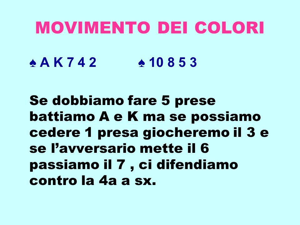 MOVIMENTO DEI COLORI ♠ A K 7 4 2 ♠ 10 8 5 3