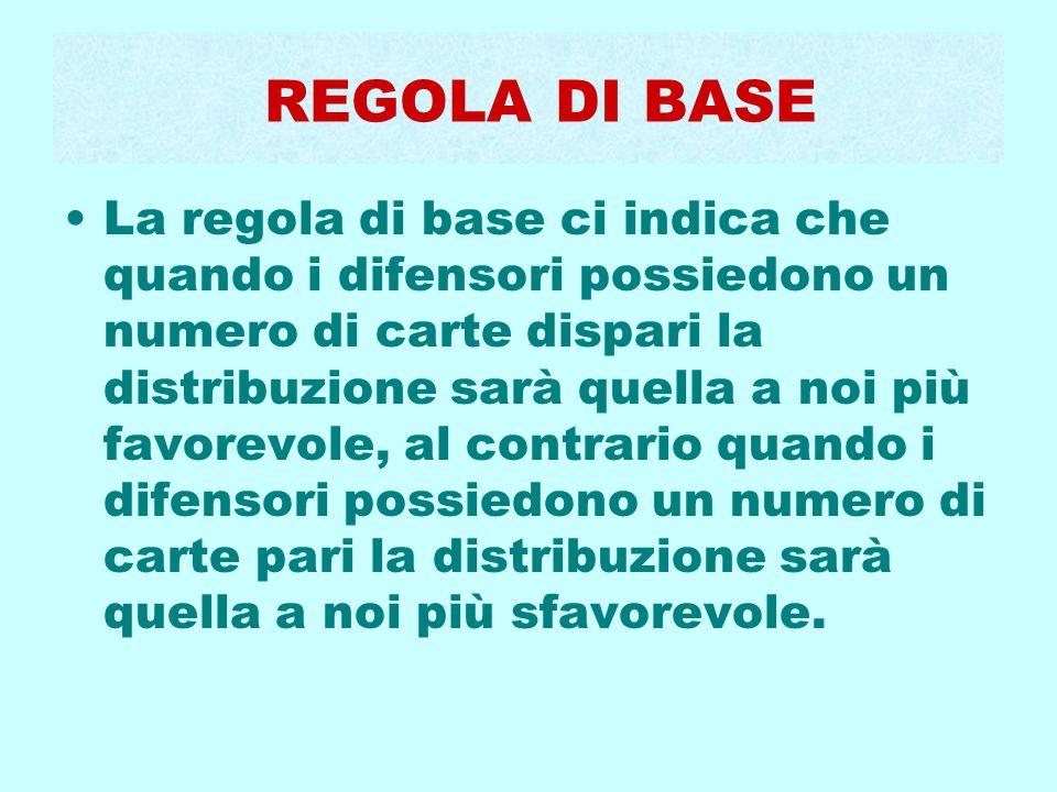 REGOLA DI BASE