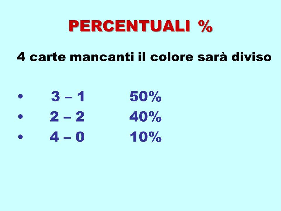 PERCENTUALI % 4 carte mancanti il colore sarà diviso 3 – 1 50% 2 – 2 40% 4 – 0 10%
