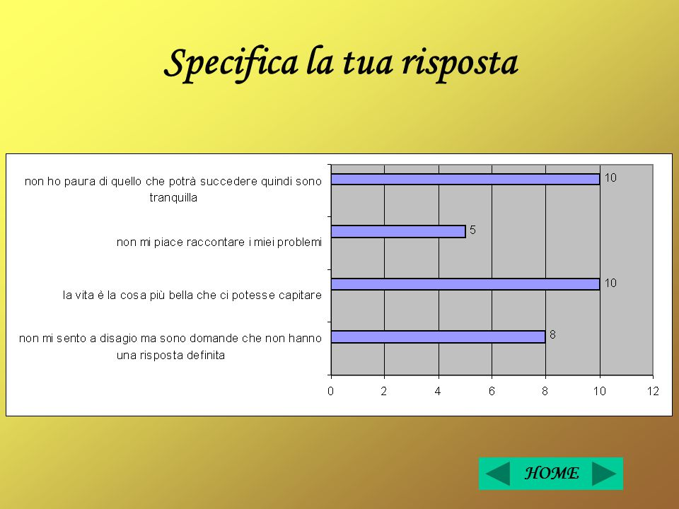 Specifica la tua risposta