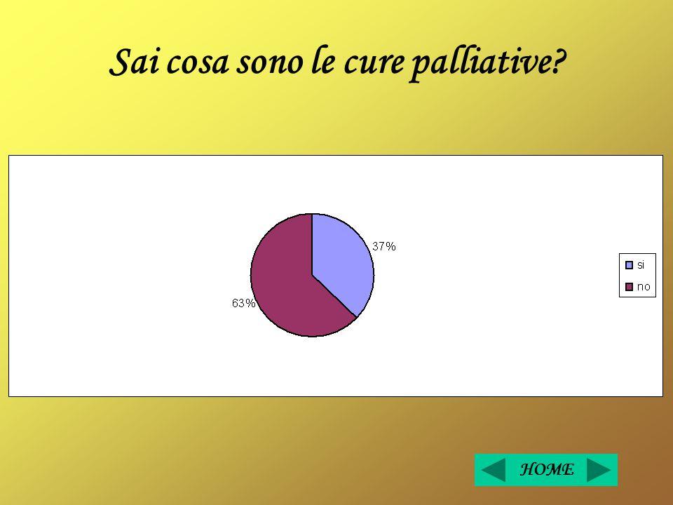 Sai cosa sono le cure palliative