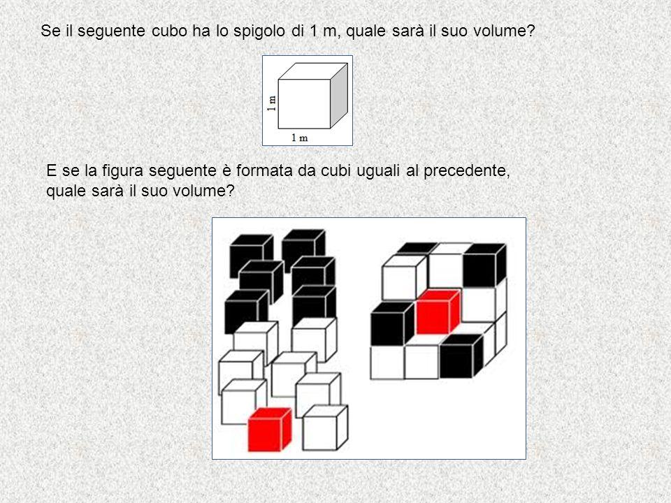 Se il seguente cubo ha lo spigolo di 1 m, quale sarà il suo volume