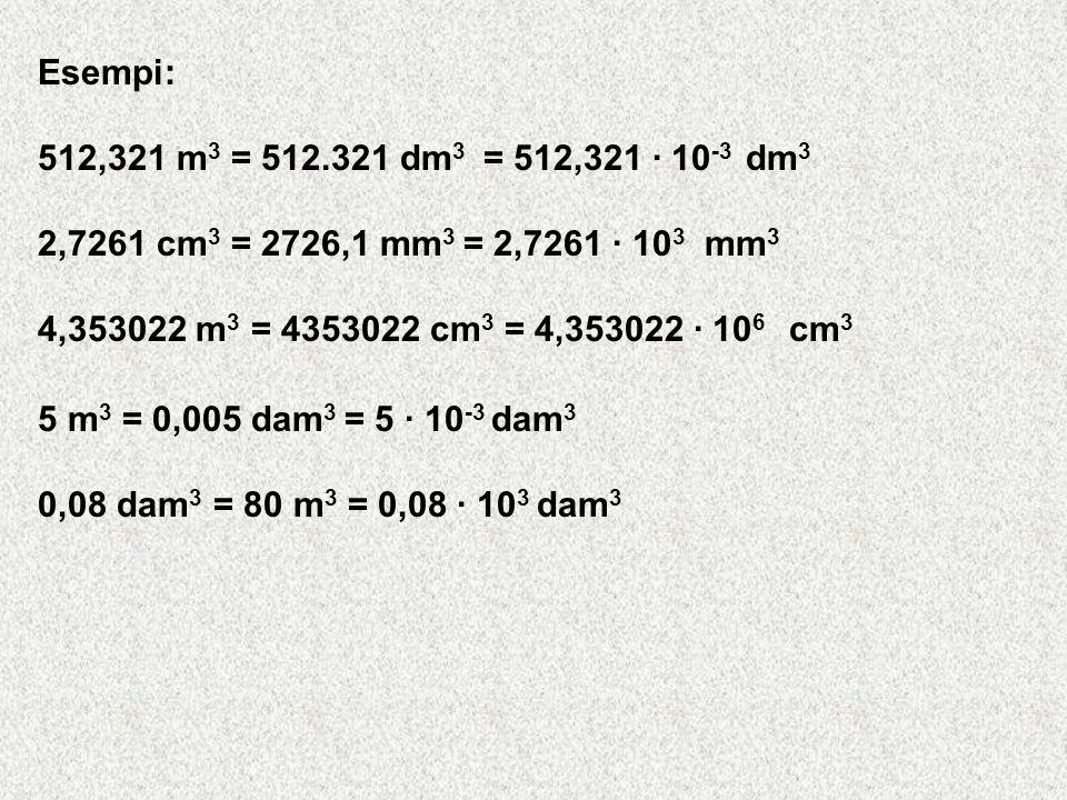 Esempi: 512,321 m3 = 512.321 dm3 = 512,321 · 10-3 dm3. 2,7261 cm3 = 2726,1 mm3 = 2,7261 · 103 mm3.