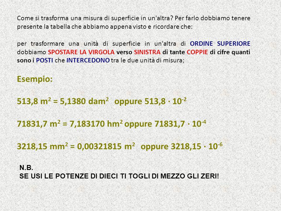 Esempio: 513,8 m2 = 5,1380 dam2 oppure 513,8 · 10-2