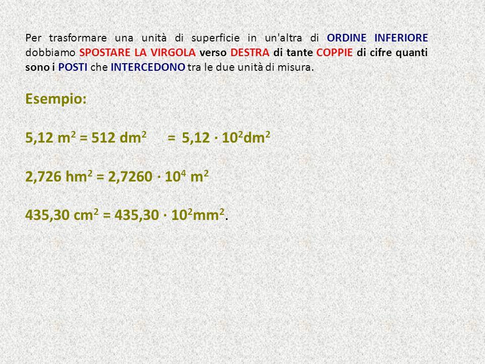 Esempio: 5,12 m2 = 512 dm2 = 5,12 · 102dm2 2,726 hm2 = 2,7260 · 104 m2