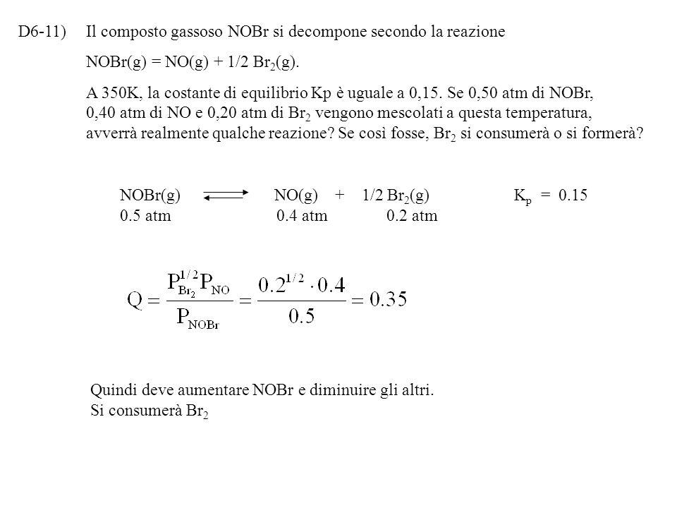 D6-11) Il composto gassoso NOBr si decompone secondo la reazione