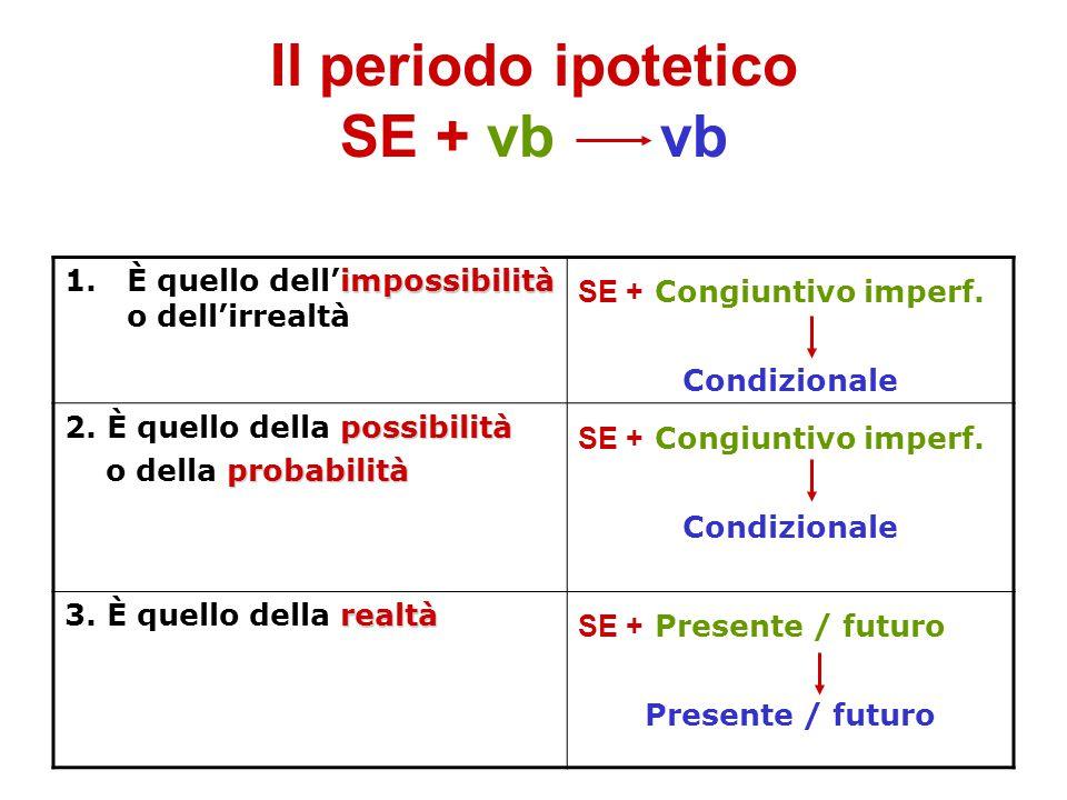 Il periodo ipotetico SE + vb vb