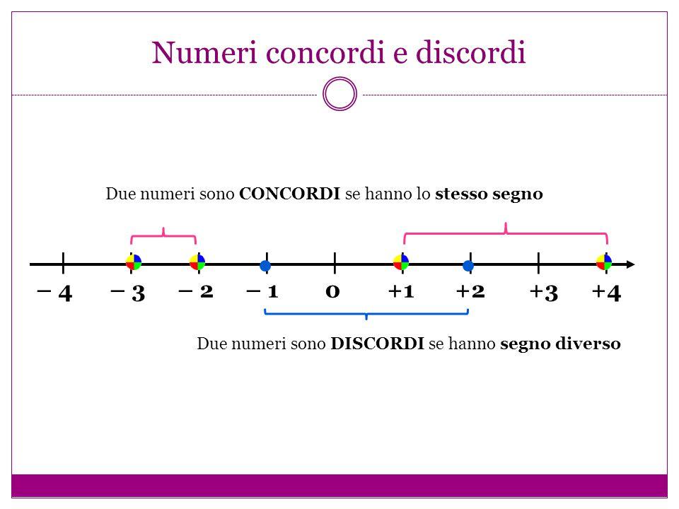 Numeri concordi e discordi