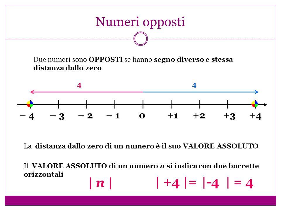 Numeri opposti | n | | +4 |= |-4 | = 4 | | | | | | | | |