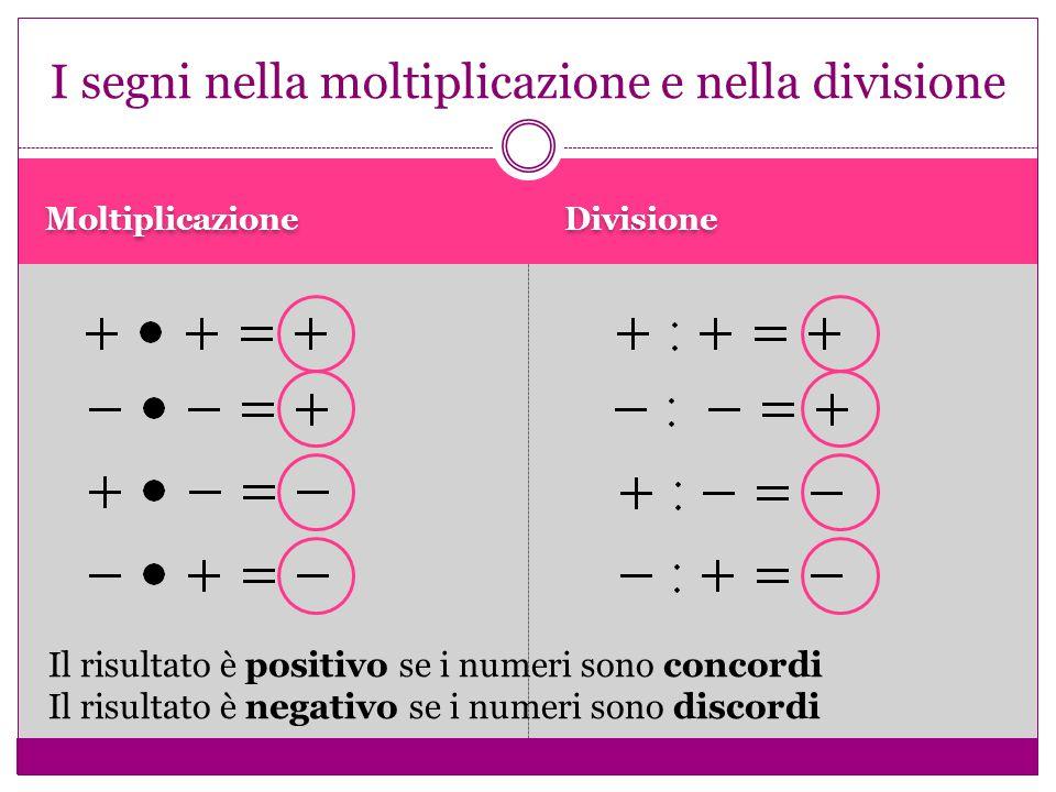 I segni nella moltiplicazione e nella divisione