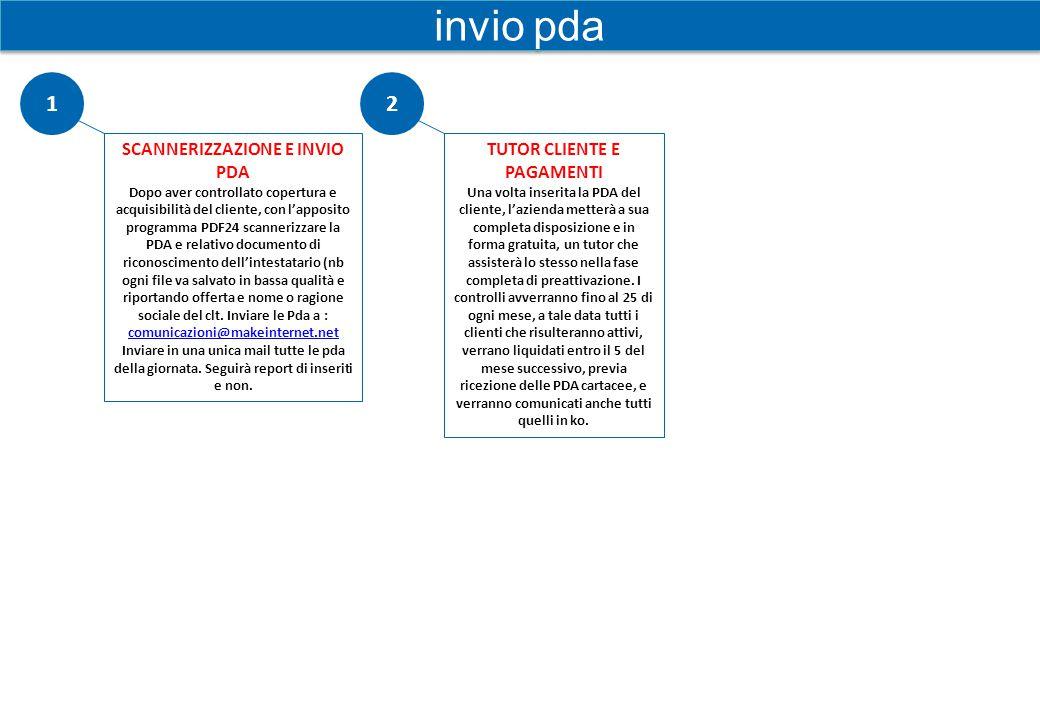 SCANNERIZZAZIONE E INVIO PDA TUTOR CLIENTE E PAGAMENTI