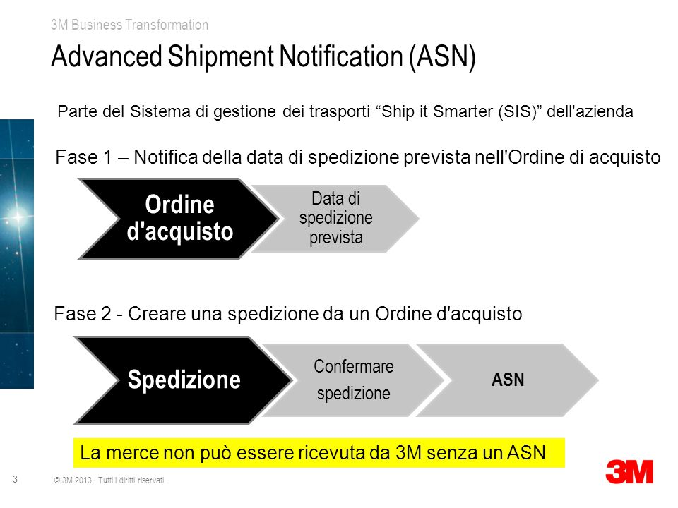 Advanced Shipment Notification (ASN)
